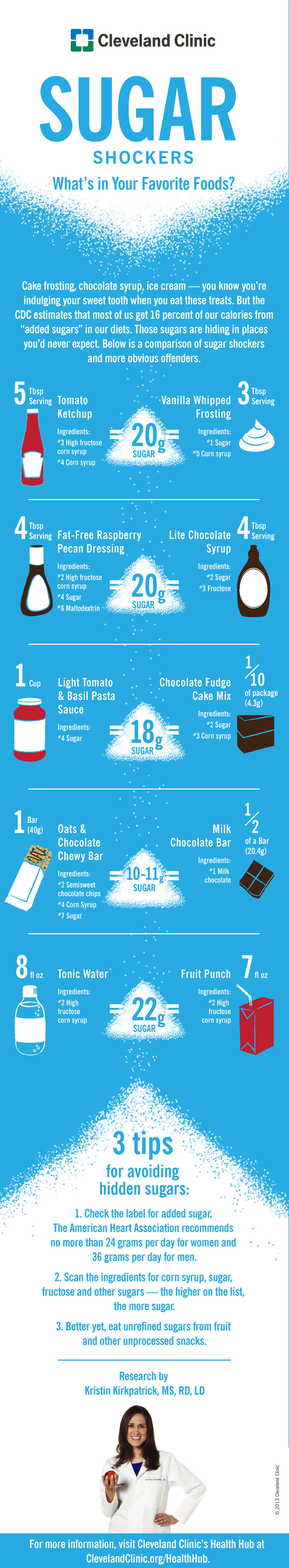 hidden-sugars-infographic