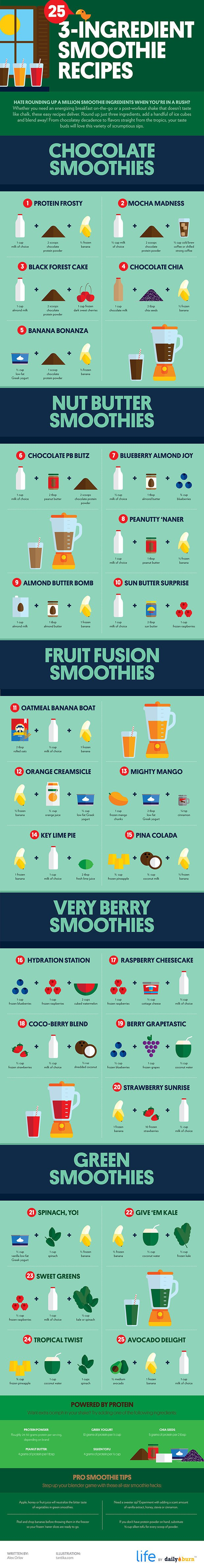 3-ingredient-smoothies