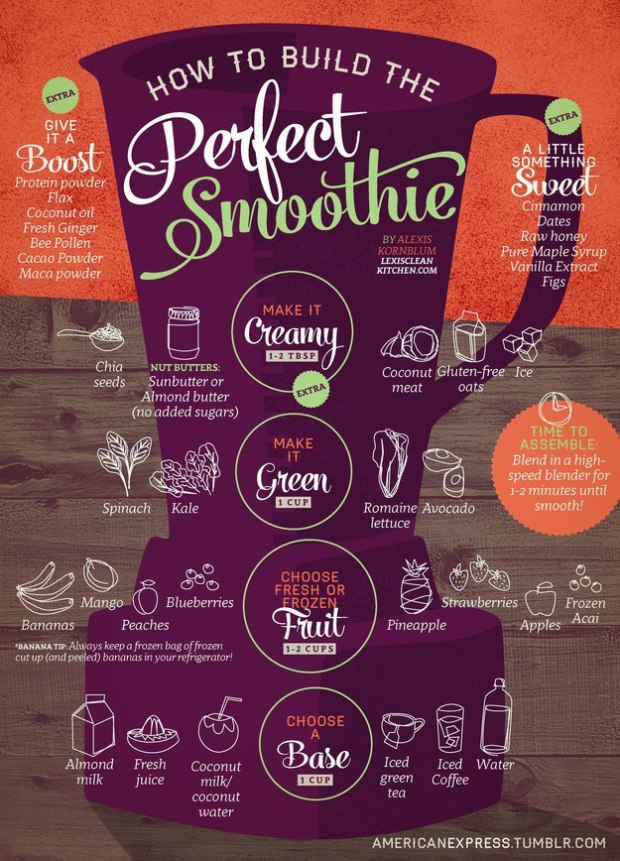 build-perfect-smoothie