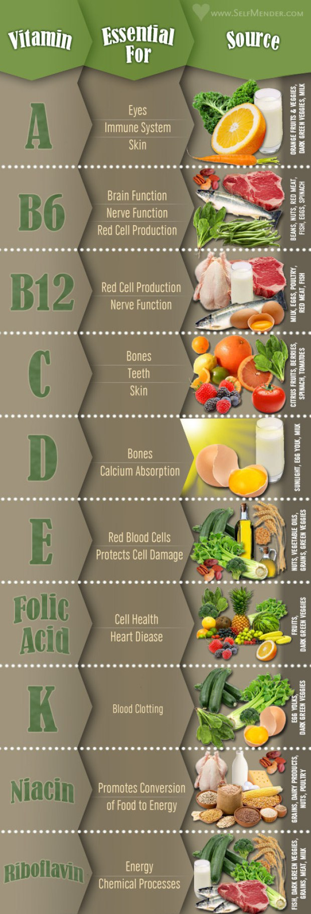 vitamins-in-food1