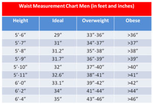 ideal-waist-measurement-chart-men