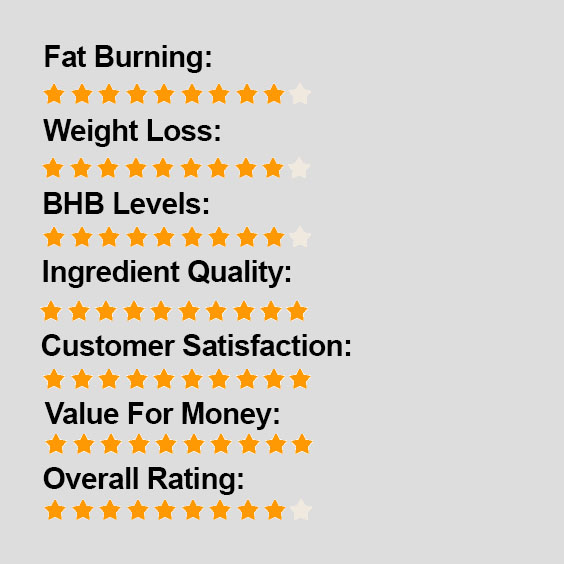 keto-bodytone-review